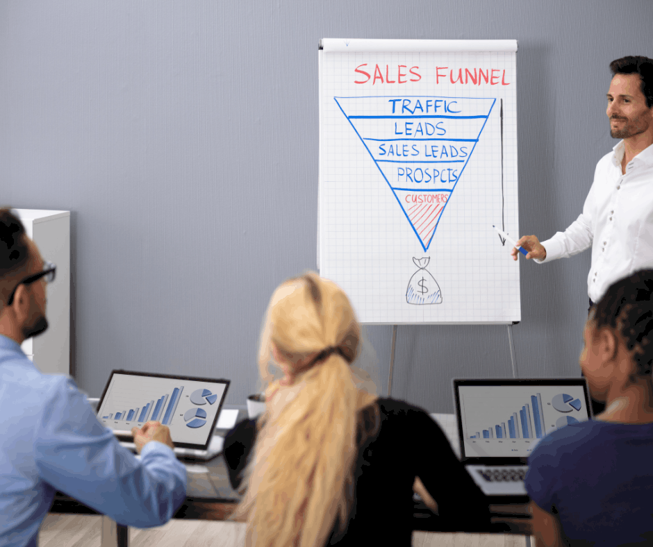 non-linear sales funnel